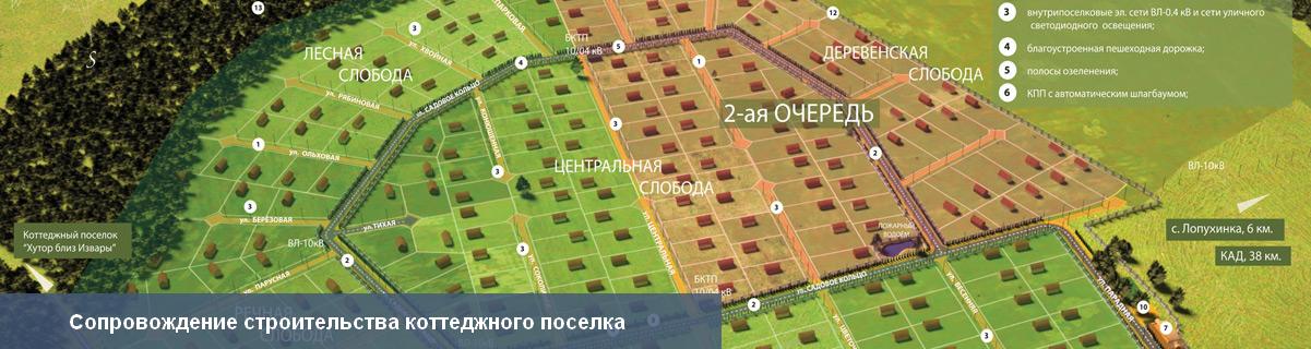 Сопровождение строительства коттеджного поселка